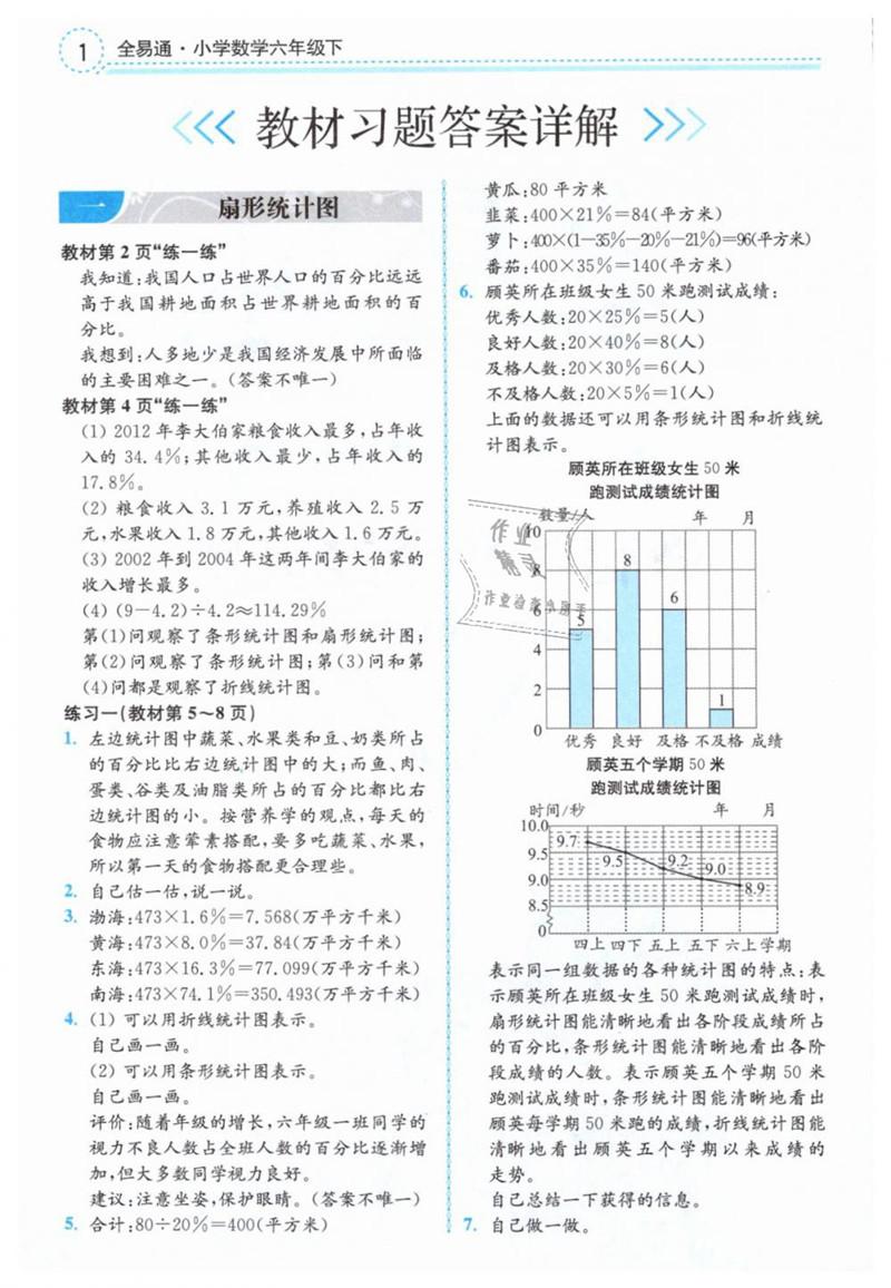 苏教版六年级下册数学书答案