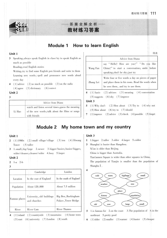 外研版八年级上册英语书答案